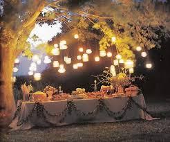 Wedding planning, wedding questions, wedding faqs